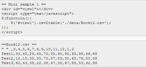 csv2table-jQuery表格插件